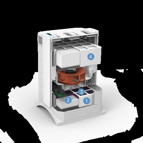 IQAir HealthPro 150. Oczyszczacz powietrza do dużych pomieszczeń IQAir (do 65 m2)