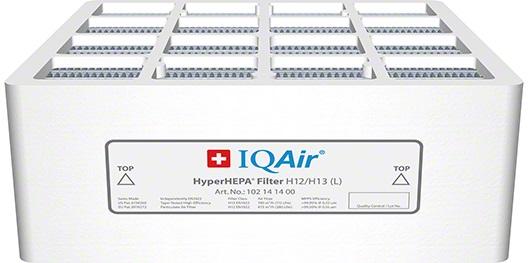 Zestaw filtrów do oczyszczacza IQAir HealthPro 250