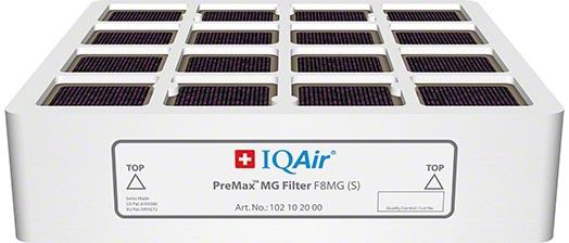 Zestaw filtrów do oczyszczacza IQAir HealthPro 150