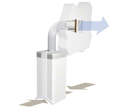 Zestaw OutFlow do oczyszczacza IQAir