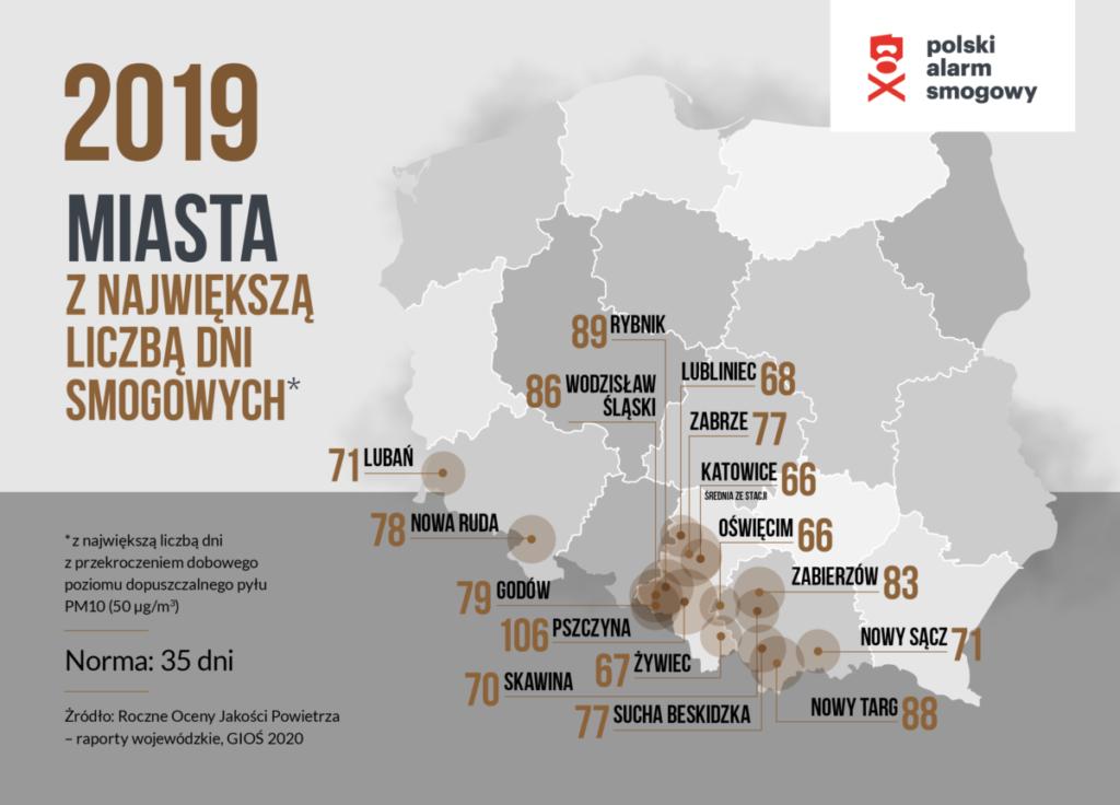 regiony-polski-z-najgorszą-jakością-powietrza
